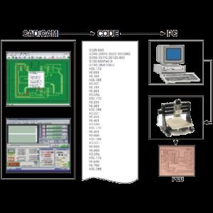 VPL-PCB-15-